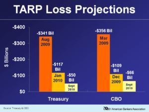 TARP_loss_projections